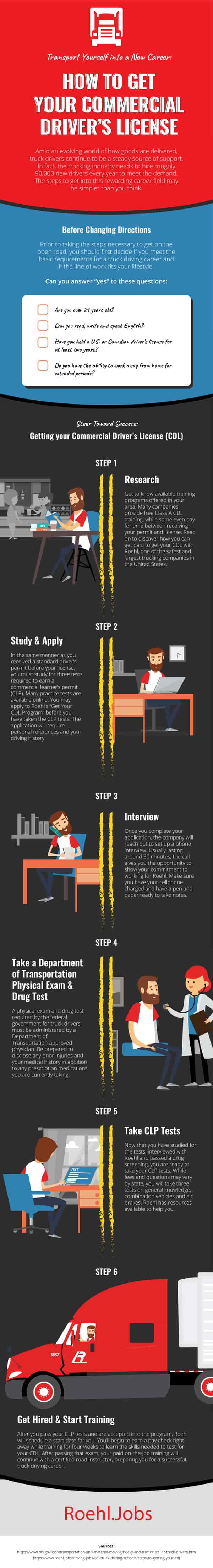 How to get your CDL infographic