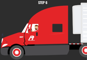Steps To Getting a CDL - Step 6